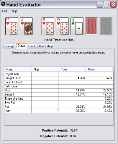 Poker academy pro review