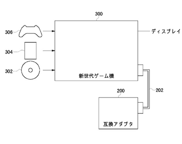 Sony_japan_patent_filing_-_2_consoles