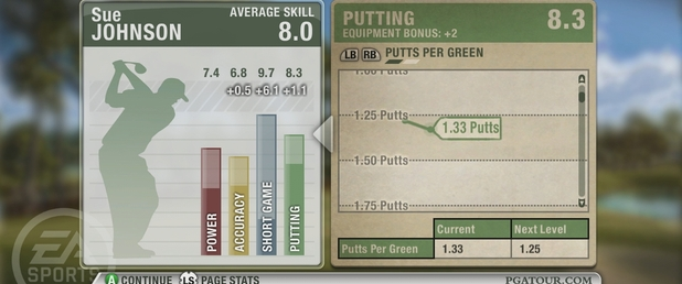Tiger Woods PGA TOUR 09 - Feature