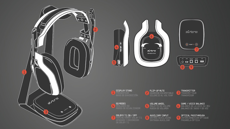gutes ps4 headset
