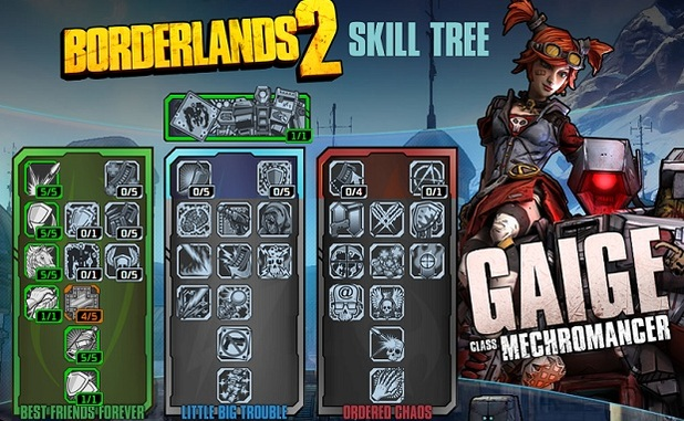 Borderlands 2 Screenshot - 1122616