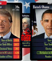 Top Trumps US Presidents Boxart