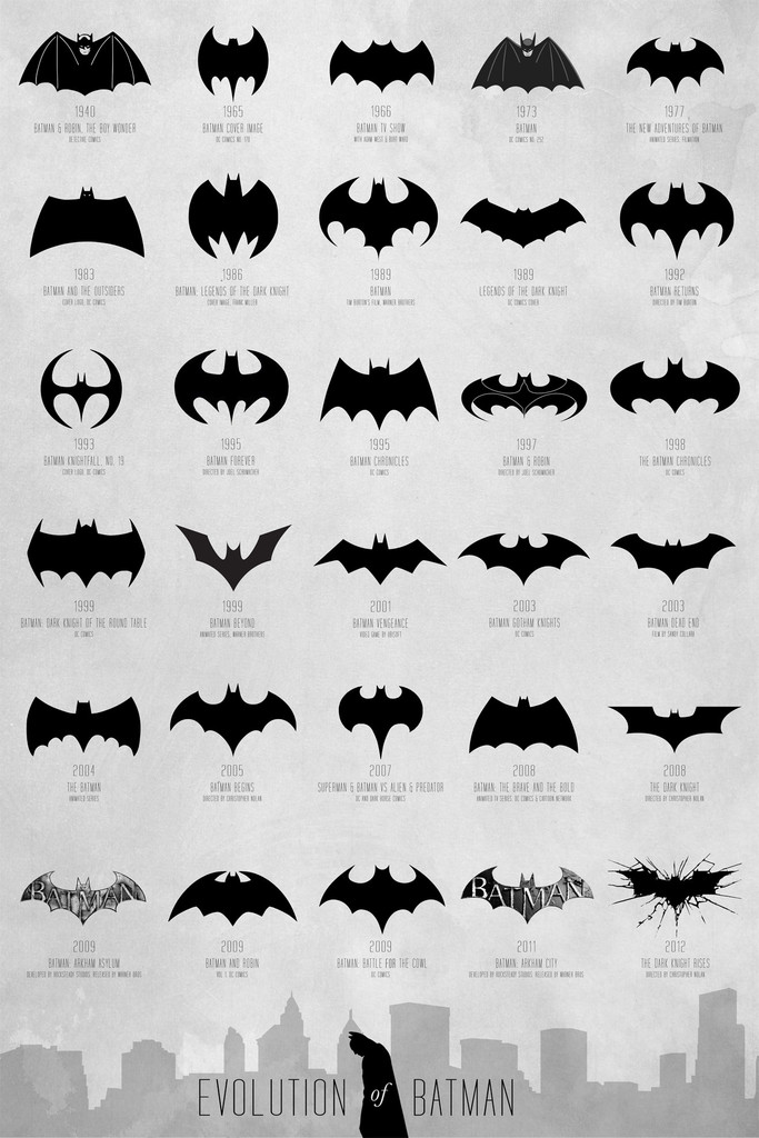Batmans