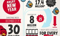 Article_list_angry-birds-infograph