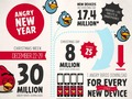 Hot_content_angry-birds-infograph