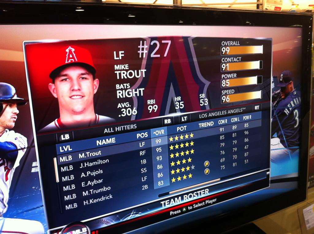 Mike Trout MLB 2K13 ratings