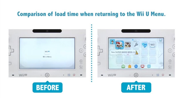 Wii U (console) Screenshot - 1142655