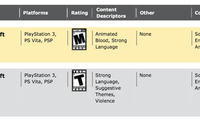 Article_list_gta_ps_vita_esrb