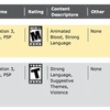 Grand Theft Auto 2 - PSX Screenshot - Grand Theft Auto PS Vita ESRB