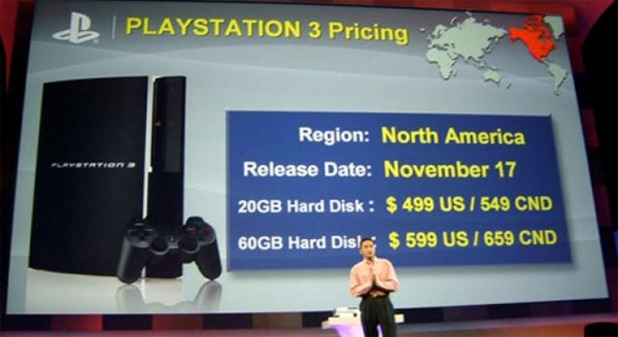 We Can't Forget The Last Console Generation Launch