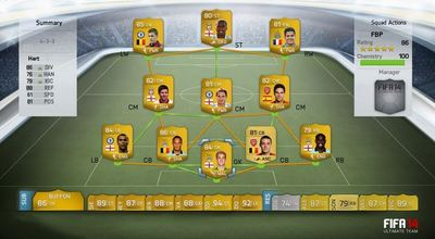 FIFA 14 Screenshot - FIFA 14 ultimate team chemistry