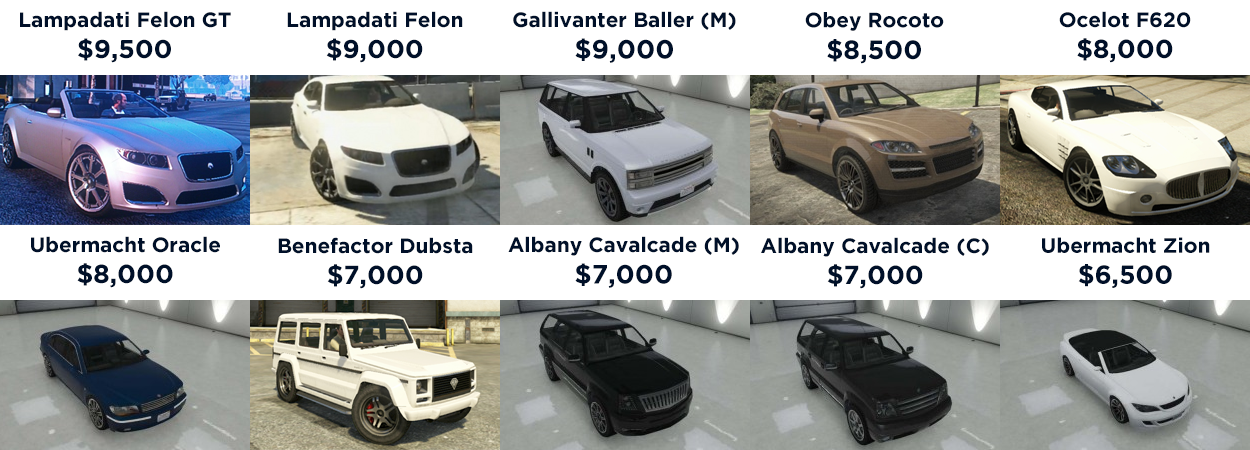 Gta Online Simeon Car List Prices