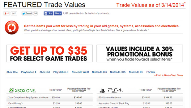 GameStop really, really wants your new consoles because you're still buying them