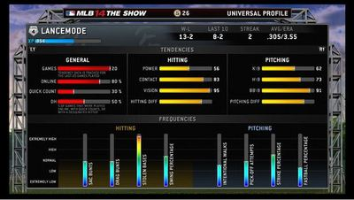 MLB 14: The Show Screenshot - 1161686