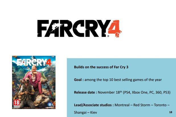 Far Cry 4 Screenshot - 1164192