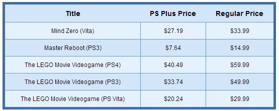 playstation plus discounts