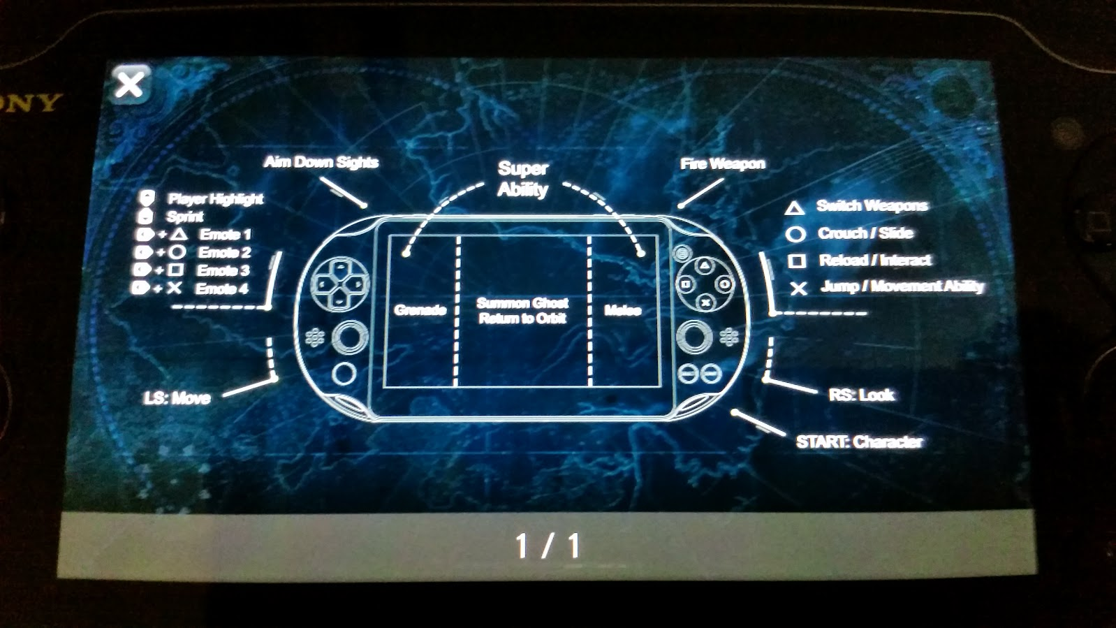 Destiny Remote Play control scheme