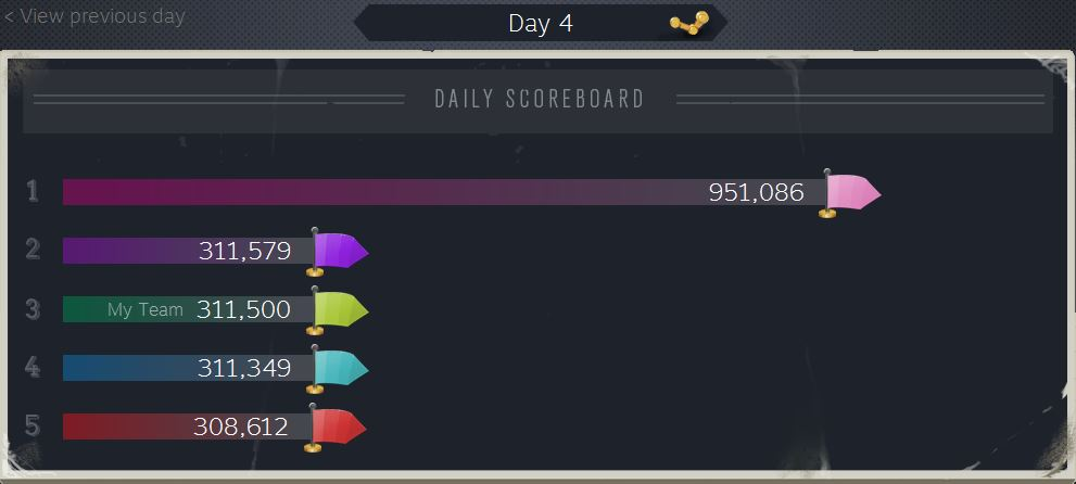summer adventure steam day 4 scoreboard