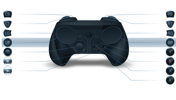 Article_post_width_steam_controller