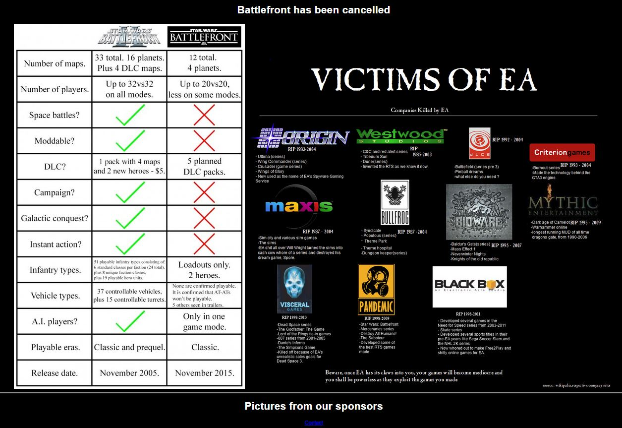 Ea Official Website: Hypocritical 4chan Users Troll EA's Star Wars Battlefront