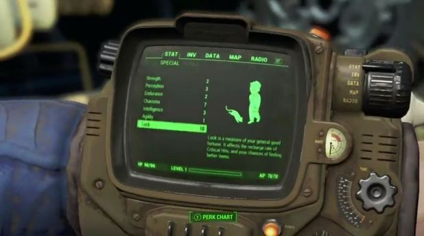 Fallout 4's real Pip-Boy could be the coolest thing we see ...