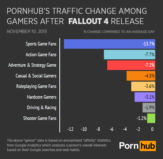 porn hub 35m followers, 319 following, 3,547 posts - see instagram photos and videos from pornhub (@pornhub.