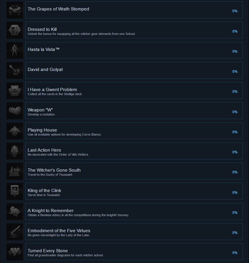 The Witcher 3: Blood and Wine achievements have been posted on Steam