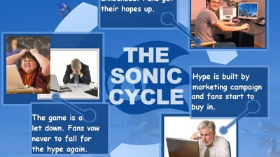 I've fallen back into the Sonic Cycle
