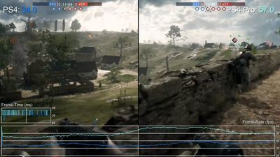Compared to the original PS4 version, Battlefield 1 runs like a dream on the PS4 Pro