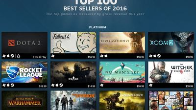 "Steam reveals their Top 100 best selling games of 2016, No Man's Sky a ""Platinum"" seller"