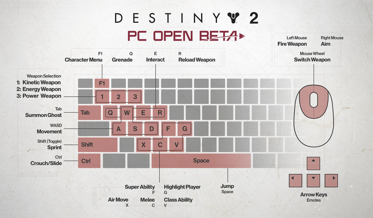 Destiny 2 PC Beta Goes Live Today