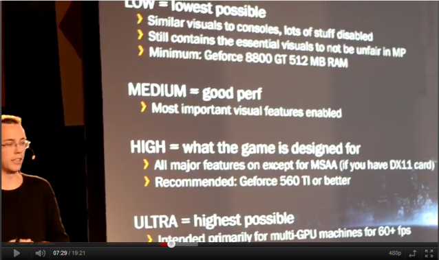 Battlefield 3 graphical specs