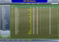Football Manager 2005 Image