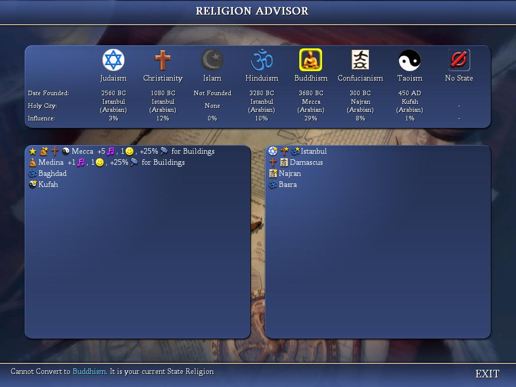 Civilization 4's religion window
