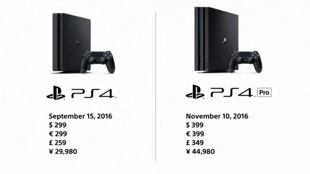 Introducing the PS4 Pro